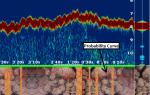 Aquarium mode - MaxSea TimeZero ECS-Plot v.1.2
