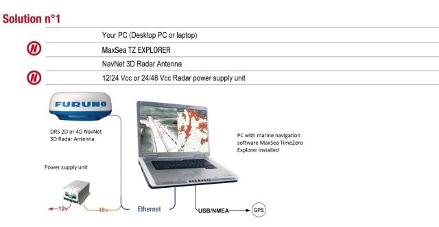 PC Radar MaxSea - Furuno EN