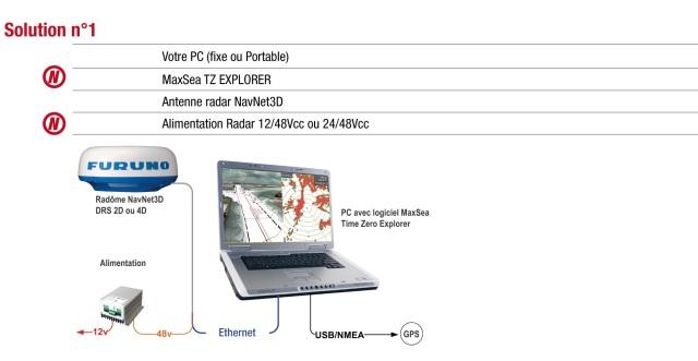 PC Radar MaxSea - Furuno