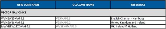 UK, Ireland, Holland and Hamburg MapMedia Navionics Vector charts update