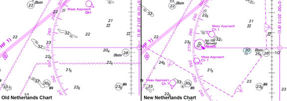 Differences between old and new Netherlands Raster Chart