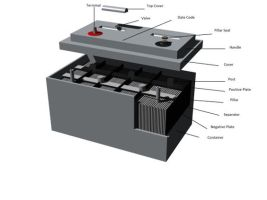 engine battery